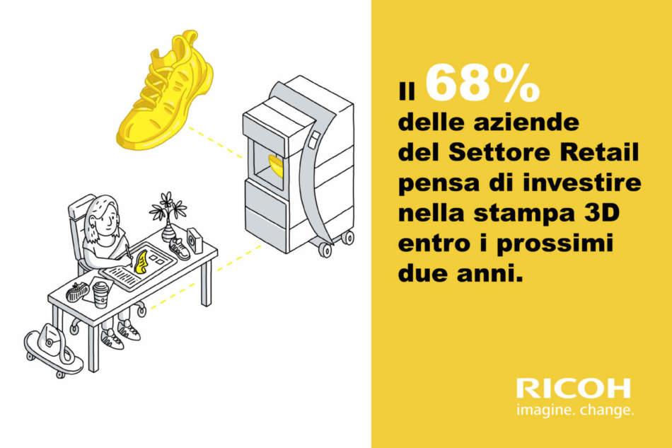 Nuova ricerca Ricoh: la stampa 3D cambia il volto del retail